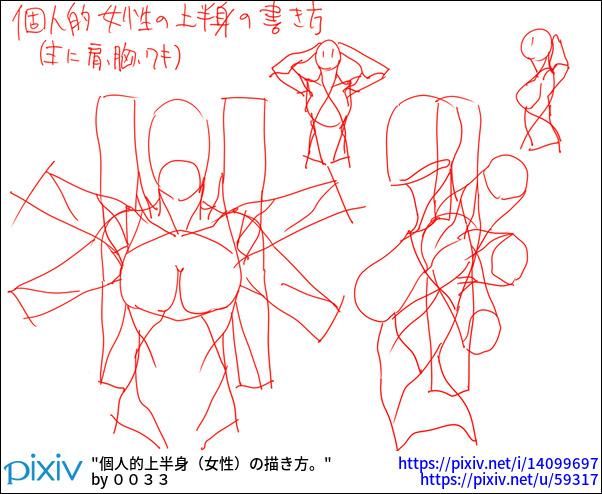 個人的上半身(女性)の描き方。