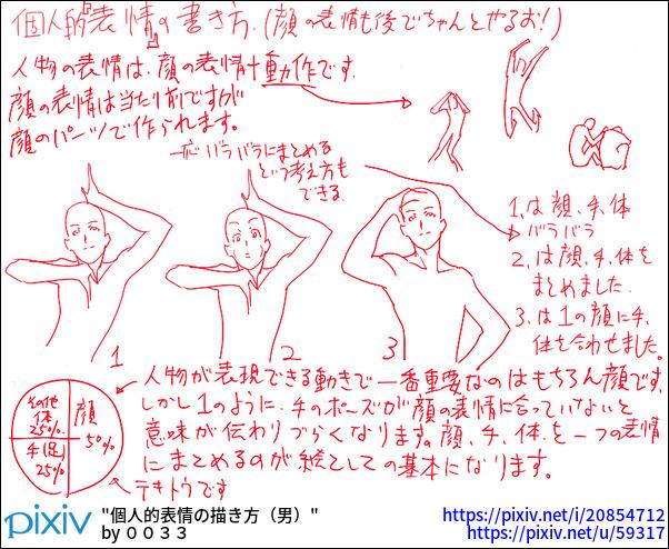 個人的表情の描き方(男)