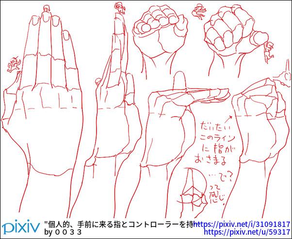 個人的、手前に来る指とコントローラーを持った手。