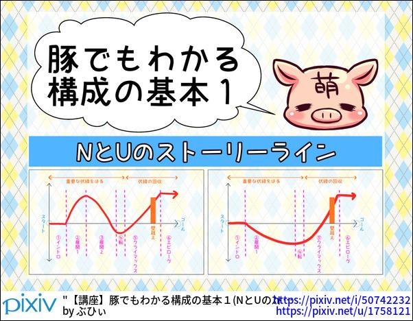 【講座】豚でもわかる構成の基本1(NとUのストーリーライン)