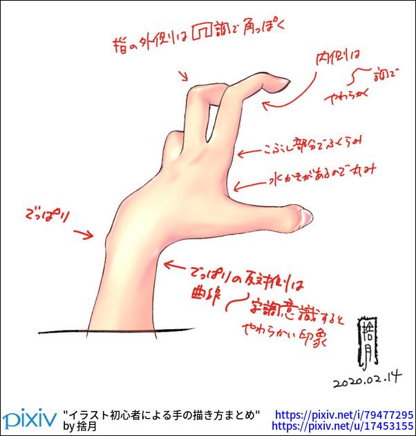 イラスト初心者による手の描き方まとめ